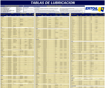 ERTOIL TABLA1 2